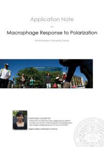 HoloMonitor Macrophage Response to Polarization